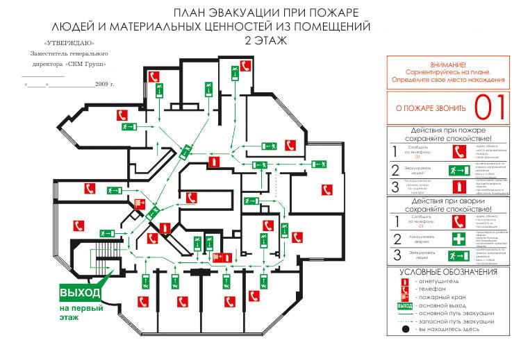 Схемы движения при эвакуации